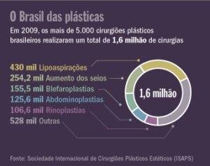 cirurgias-info-20120510-original